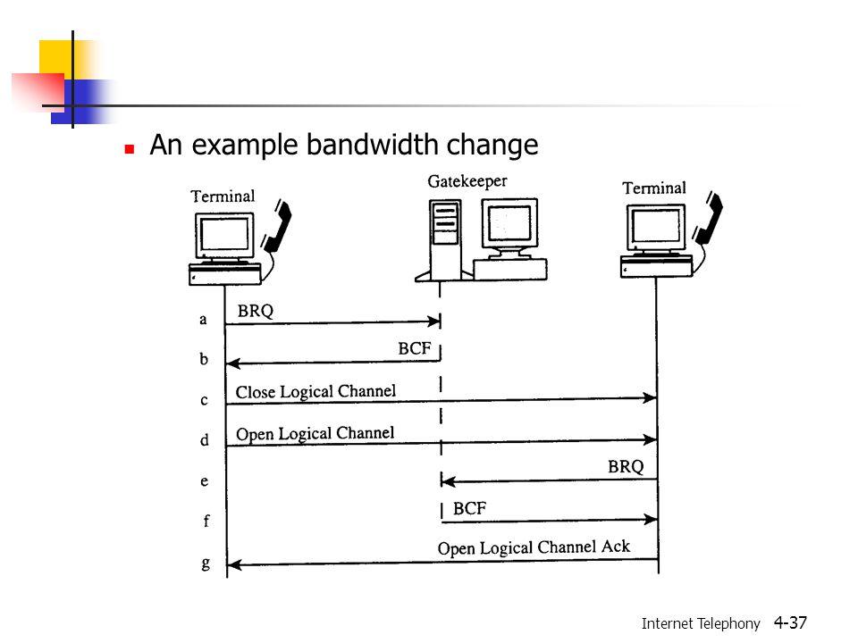 Internet Telephony 4-37 An example bandwidth change