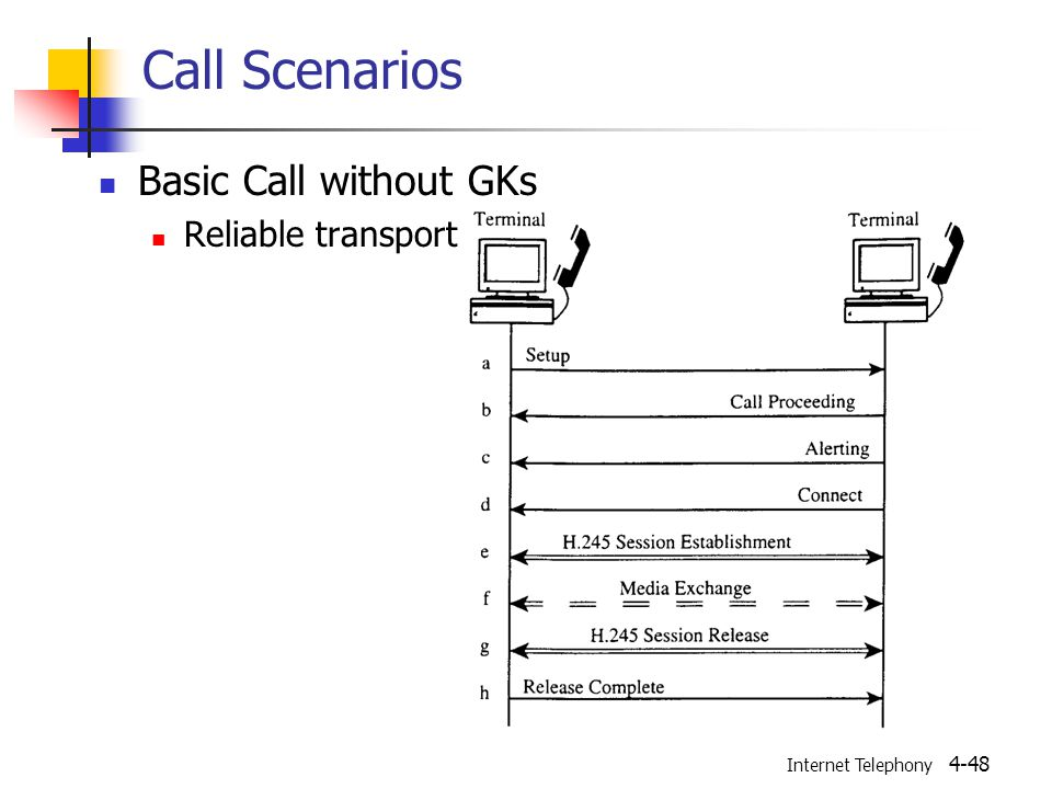 Internet Telephony 4-48 Call Scenarios Basic Call without GKs Reliable transport