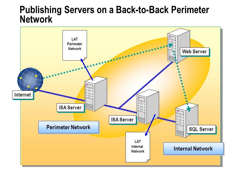Publishing Servers on a Back-to-Back Perimeter Network LAT Internal Network LAT Perimeter Network Web Server SQL Server Internal Network Perimeter Network ISA Server Internet
