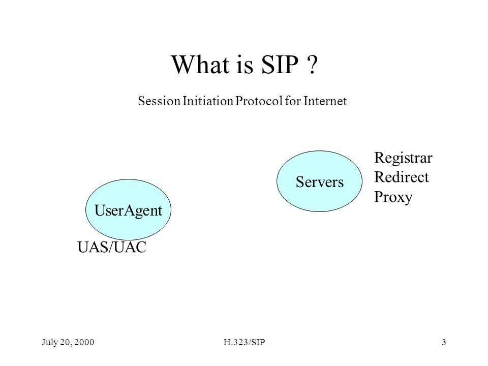 July 20, 2000H.323/SIP3 What is SIP .