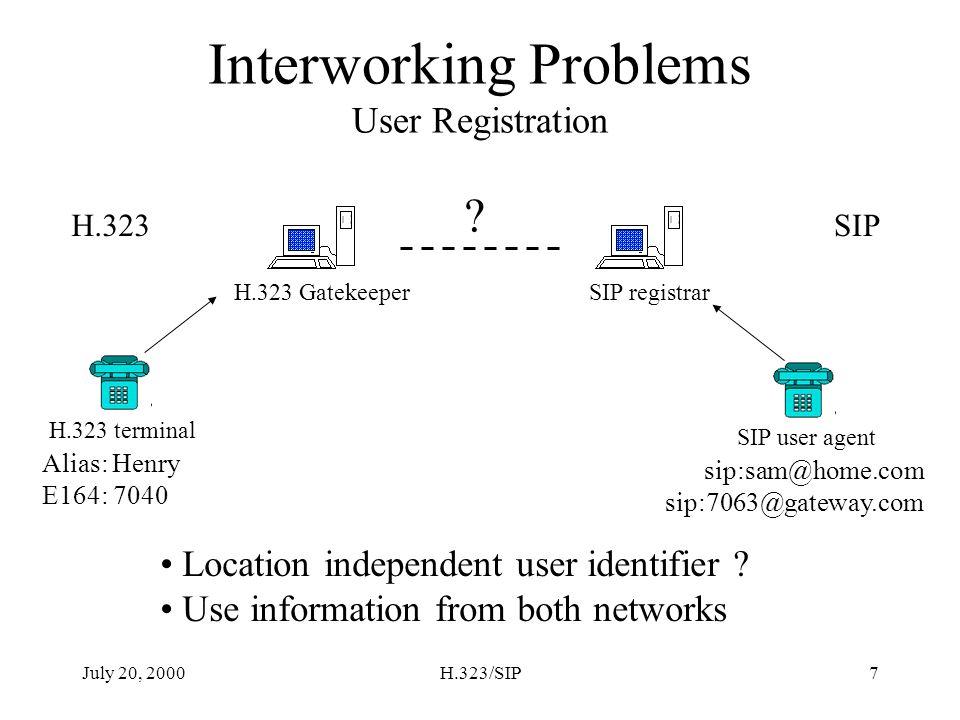 July 20, 2000H.323/SIP7 Interworking Problems User Registration H.323SIP Location independent user identifier .