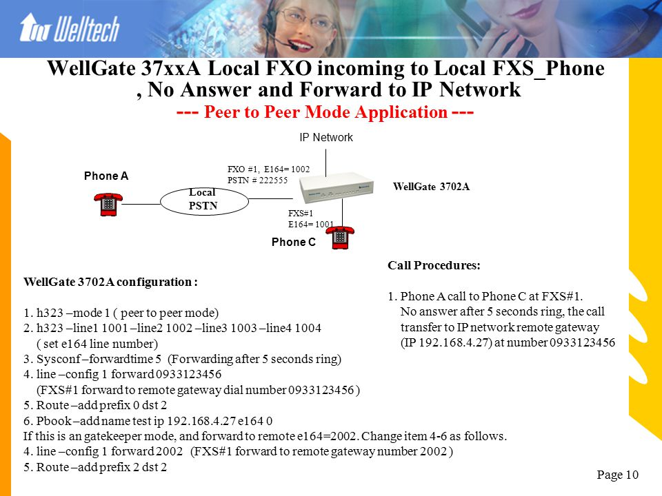 Page 9 WellGate 37xxA Local FXO incoming to Local FXS_Phone, No Answer and Forward to Local PSTN --- Peer to Peer Mode Application --- Local PSTN Loca