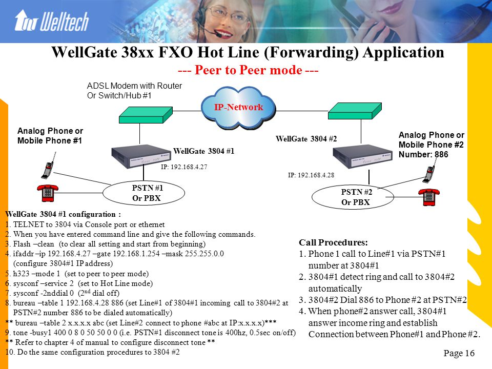 Page 15 WellGate 3804 FXO Configuration --- Peer to Peer Mode Application --- IP-Network PSTN #1 Or PBX PSTN #2 Or PBX WellGate 3804 #1 WellGate 3804