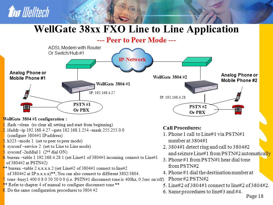 Page 17 WellGate 38xx FXO Hot Line (Forwarding) Application --- Gatekeeper mode --- IP-Network PSTN #1 Or PBX PSTN #2 Or PBX WellGate 3804 #1WellGate