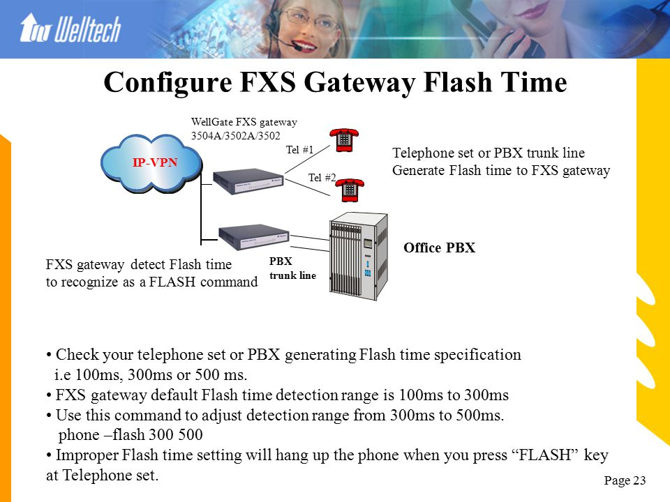 Page 22 PBX with Remote VoIP Extension -- Remote IP-PBX Application -- IP-Network-A WellGate FXO gateway 350211 350212 350221 Tel #1 Tel #2 Tel #3 WG3