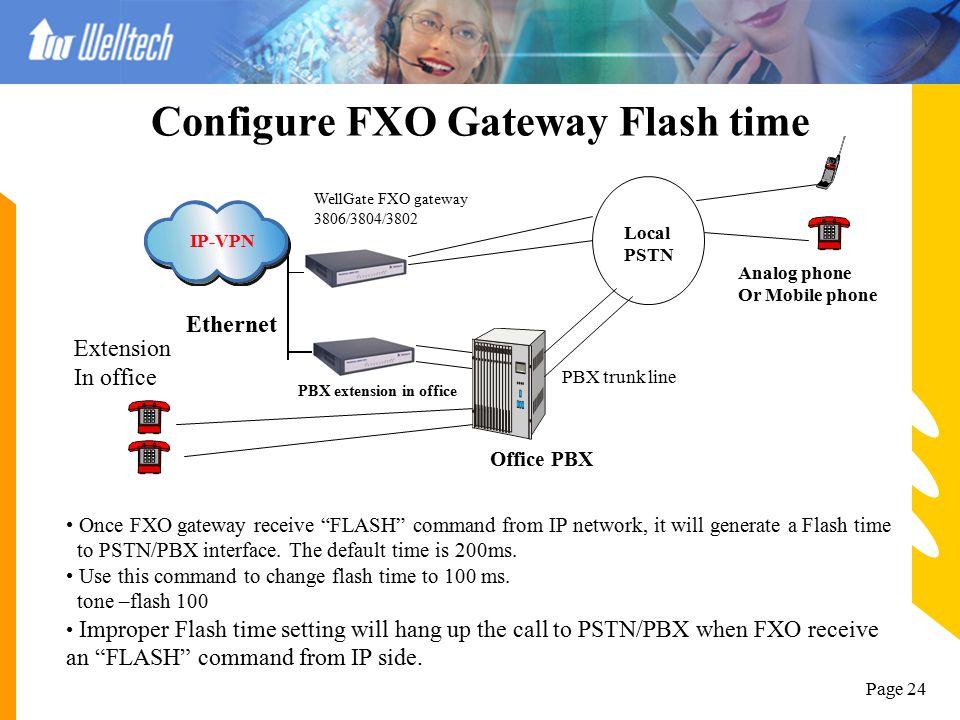 Page 23 Configure FXS Gateway Flash Time IP-VPN FXS gateway detect Flash time to recognize as a FLASH command Tel #1 Tel #2 WellGate FXS gateway 3504A