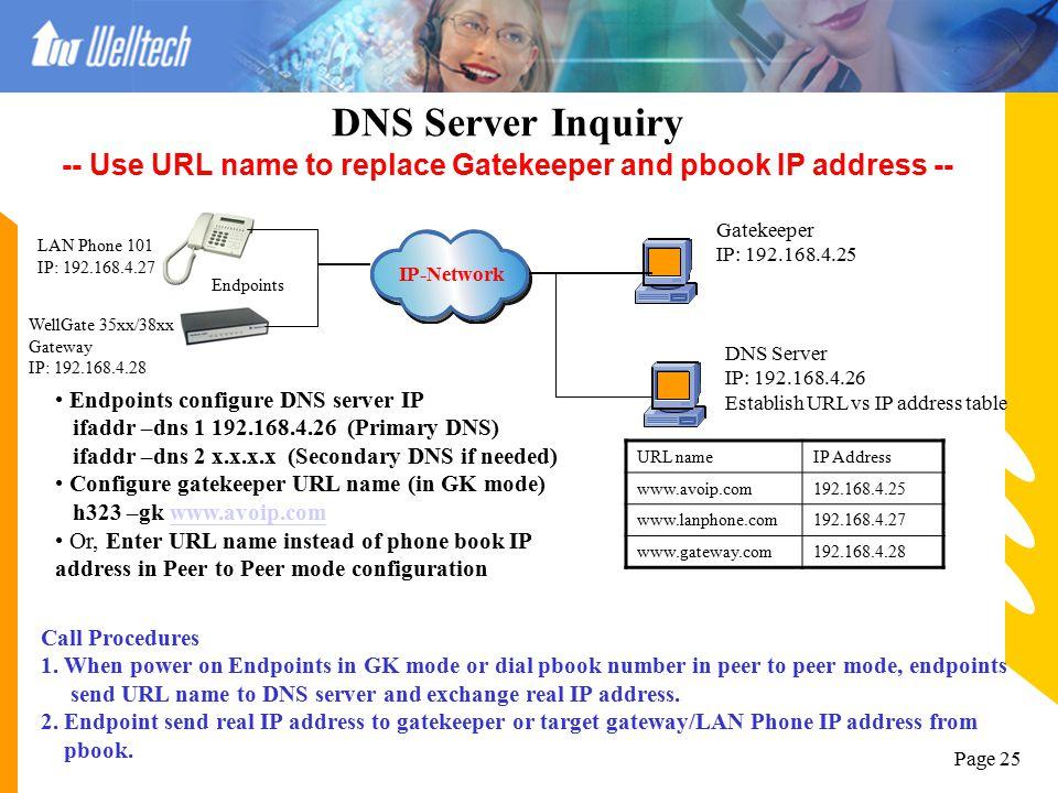 Page 24 Configure FXO Gateway Flash time IP-VPN Ethernet WellGate FXO gateway 3806/3804/3802 Local PSTN Office PBX Extension In office PBX extension i