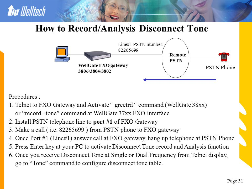 Page 30 Avoid unauthorized FXO landing call to PSTN IP-Network WellGate FXO gateway 3806/3804/3802 Remote PSTN Analog phone 999 1234567 Or Mobile phon