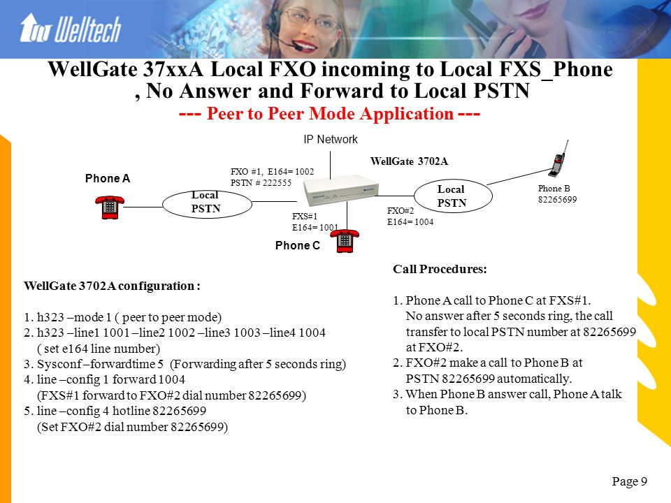 Page 19 FXO to FXS direct mapping (Telephone extension via IP network) -- Line to Line (Peer to Peer mode) Application -- IP-VPN PSTN Or Office PBX Ethernet E164 of line L1: 11 L2: 12 L3: 13 L4: 14 WellGate FXO gateway 3806/3804/3802 Or WLAN/VSAT Access Point WLAN/VSAT Remote Unit 350211 350212 350213 Tel #1 Tel #2 Tel #3 WellGate FXS gateway 3504A/3502A/3502 FXO configuration:(ip is 192.168.4.28) Bureau –table 1 192.168.4.27 350211 ( repeat four table configuration ) sysconf –ring 2 sysconf –service 2 sysconf –cid 1 h323 –mode 1 (peer to peer mode) group -enable group –number 4 –pattern 1 1 1 1 –e164 11 12 13 14 ** Configure disconnect tone from tone table ** 192.168.4.28 350214 192.168.4.26 192.168.4.27 FXS configuration:(ip is 192.168.4.27 and 192.168.4.26) bureau –hotline 1 192.168.4.28 11 (Tel #1 map to FXO e164=11) bureau –hotline 2 192.168.4.28 12 (Tel #2 map to FXO e164=12) ( continue to configure Tel#3 and Tel#4 ) h323 -line1 350211 -line2 350212 (configure two tel number) sysconf –service 2 ( Hot Line mode FXS) sysconf -bf 0 (disable busy forward function) h323 –mode 1 (peer to peer mode) Tel #4