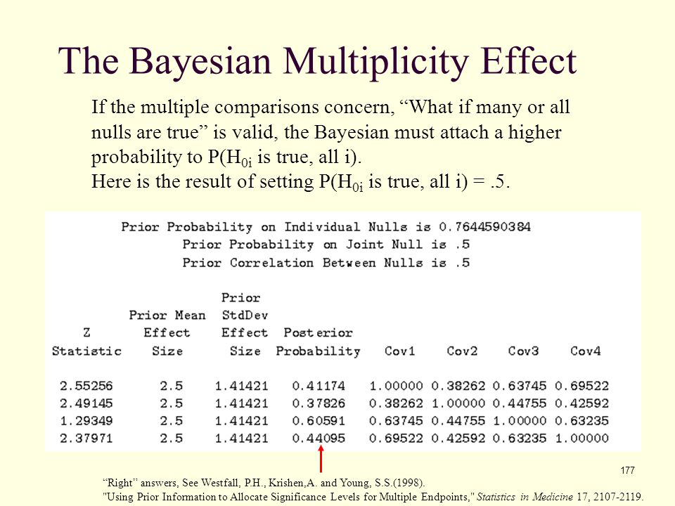 "177 The Bayesian Multiplicity Effect If the multiple comparisons concern, ""What if many or all nulls are true"" is valid, the Bayesian must attach a hi"