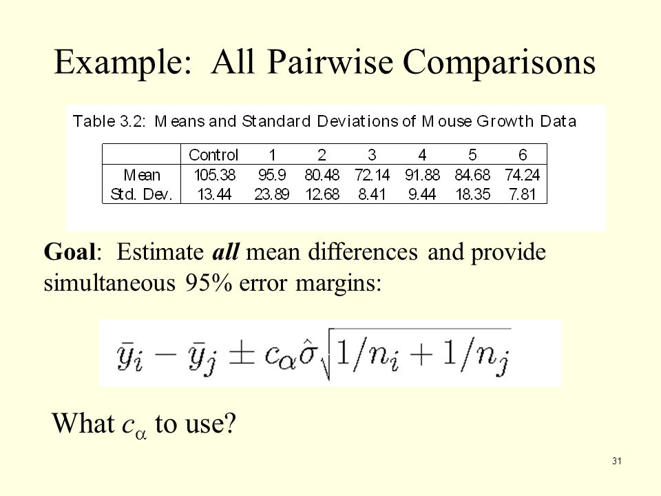 31 Example: All Pairwise Comparisons Goal: Estimate all mean differences and provide simultaneous 95% error margins: What c  to use?