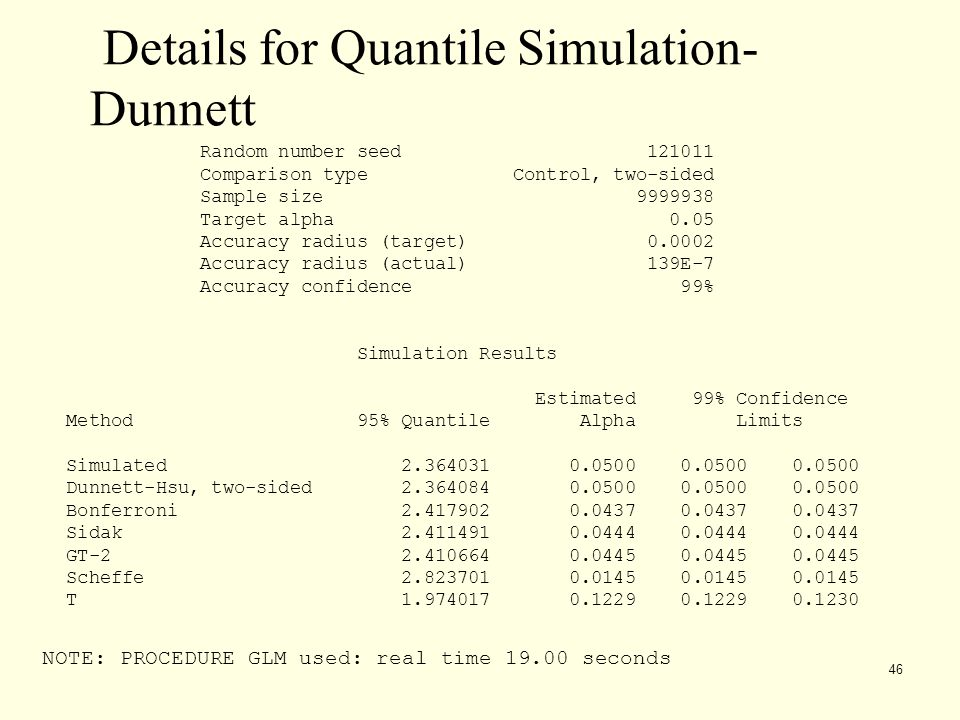 46 Details for Quantile Simulation- Dunnett Random number seed 121011 Comparison type Control, two-sided Sample size 9999938 Target alpha 0.05 Accurac