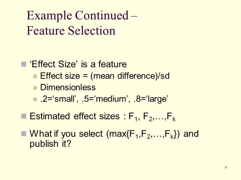 20 FWE Control for Bonferroni FWE = P(p 0j 1 .05/36 or … or p 0j m .05/36 | H 0j 1,..., H 0j m true)  P(p 0j 1 .05/36) + … + P( p 0j m .05/36) = (.05)m/36 .05 A B P(A  B)  P(A) + P(B)
