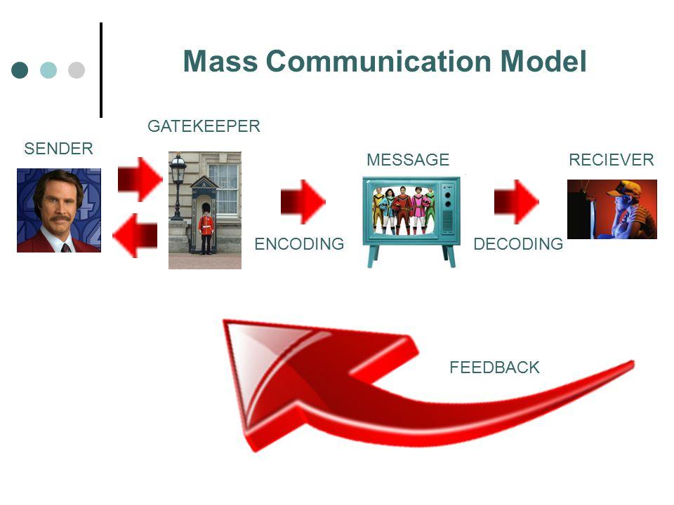 SENDER MESSAGERECIEVER GATEKEEPER ENCODINGDECODING FEEDBACK Mass Communication Model