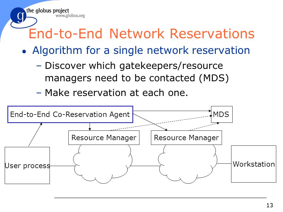 13 End-to-End Network Reservations l Algorithm for a single network reservation –Discover which gatekeepers/resource managers need to be contacted (MD