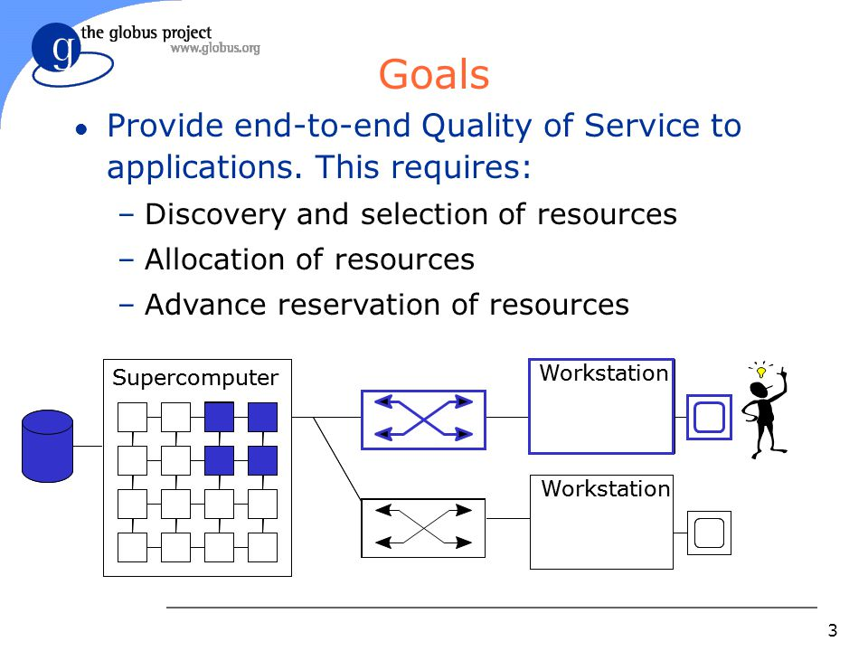 3 Goals l Provide end-to-end Quality of Service to applications. This requires: –Discovery and selection of resources –Allocation of resources –Advanc