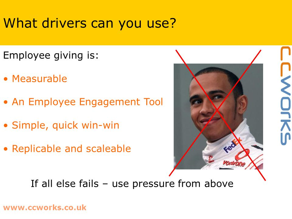 www.ccworks.co.uk What drivers can you use? Employee giving is: Measurable An Employee Engagement Tool Simple, quick win-win Replicable and scaleable