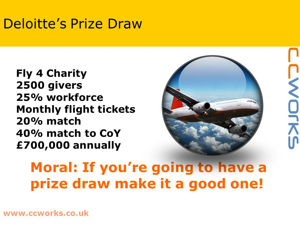 www.ccworks.co.uk Deloitte's Prize Draw Moral: If you're going to have a prize draw make it a good one.