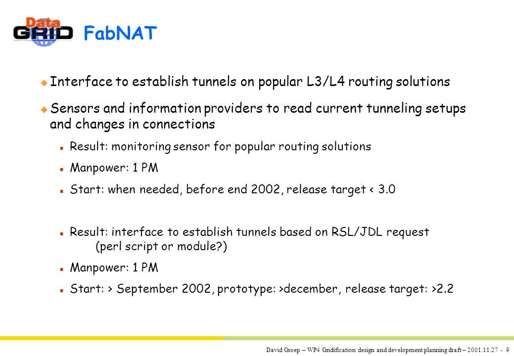 David Groep – WP4 Gridification design and development planning draft – 2001.11.27 - 9 FabNAT u Interface to establish tunnels on popular L3/L4 routin