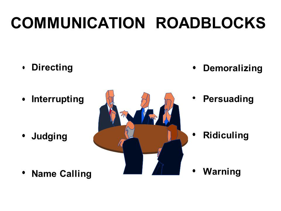 COMMUNICATION ROADBLOCKS Directing Interrupting Judging Name Calling Demoralizing Persuading Ridiculing Warning