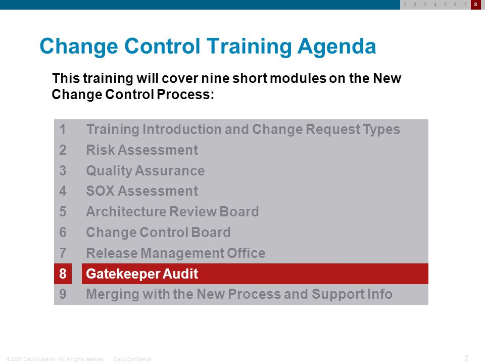 © 2006 Cisco Systems, Inc. All rights reserved.Cisco Confidential 1 Module 8: I2R Change Control 1.1 Gatekeeper Audit April 2007