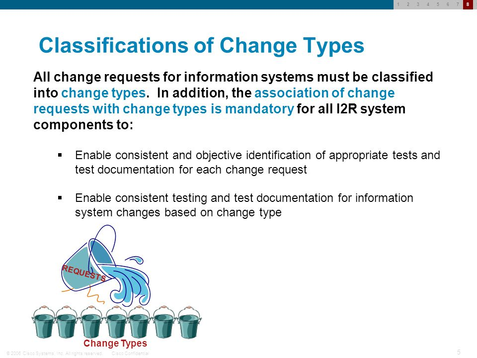 © 2006 Cisco Systems, Inc. All rights reserved.Cisco Confidential 4 123456789 Program Change Control Risk Management The following controls were imple