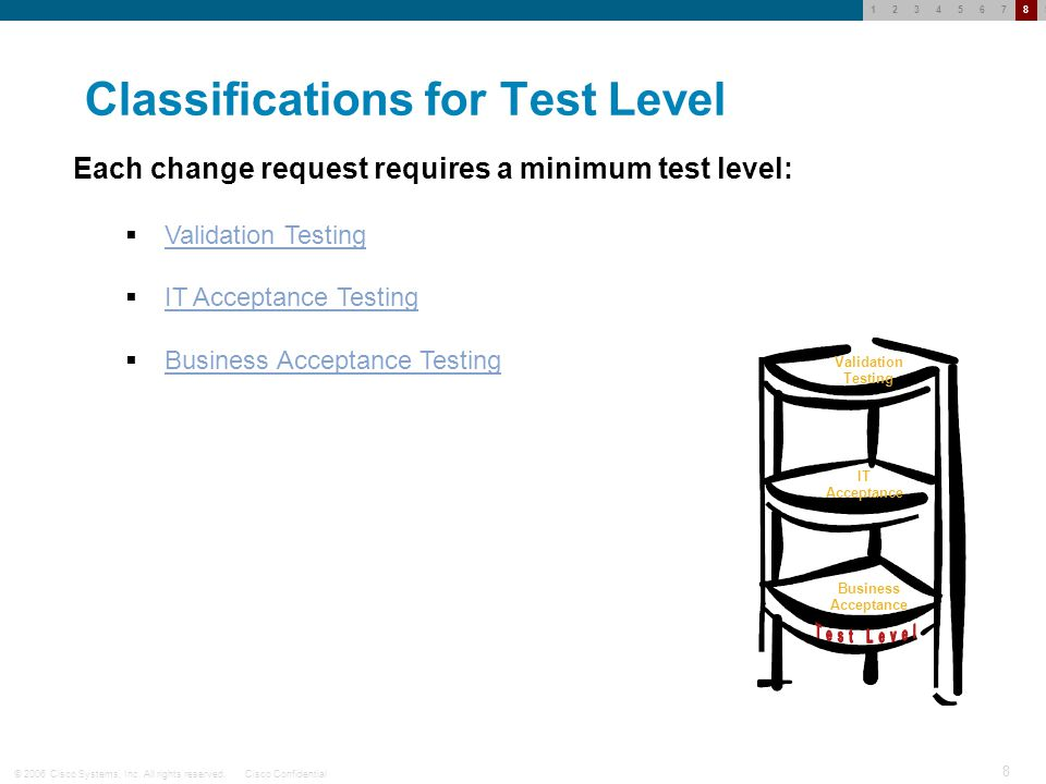 © 2006 Cisco Systems, Inc. All rights reserved.Cisco Confidential 7 123456789 Classification of Test Level All change requests and their associated te