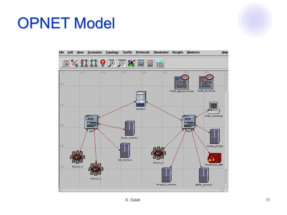 K. Salah11 OPNET Model