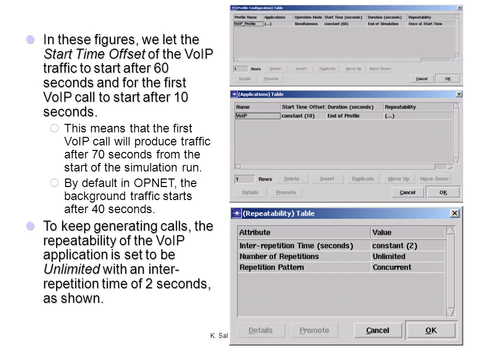 K. Salah24 In these figures, we let the Start Time Offset of the VoIP traffic to start after 60 seconds and for the first VoIP call to start after 10