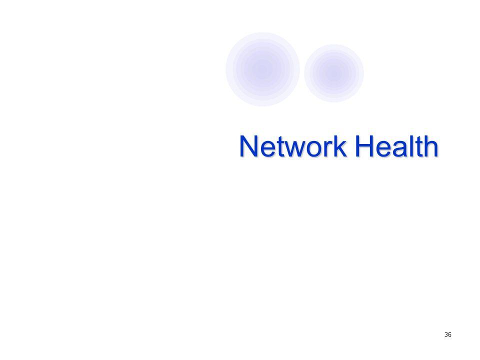 36 Network Health