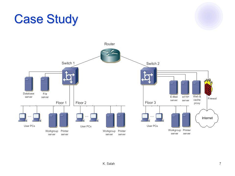 K. Salah7 Case Study