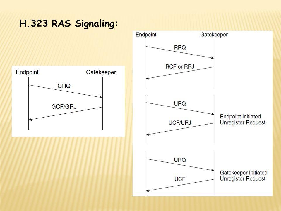 H.323 RAS Signaling: