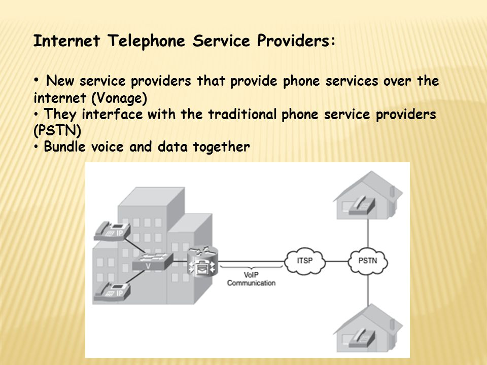 Internet Telephone Service Providers: New service providers that provide phone services over the internet (Vonage) They interface with the traditional phone service providers (PSTN) Bundle voice and data together