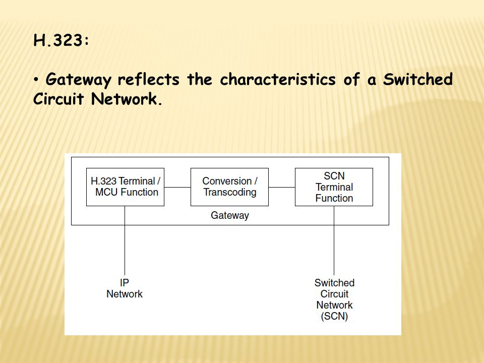 Gateway reflects the characteristics of a Switched Circuit Network.
