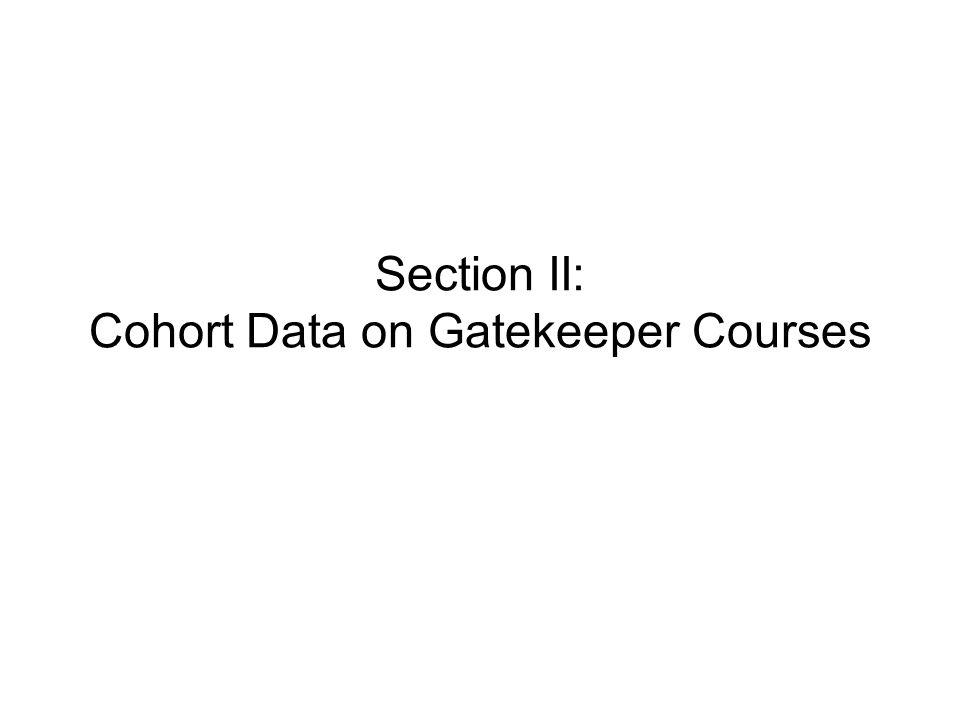 Section II: Cohort Data on Gatekeeper Courses