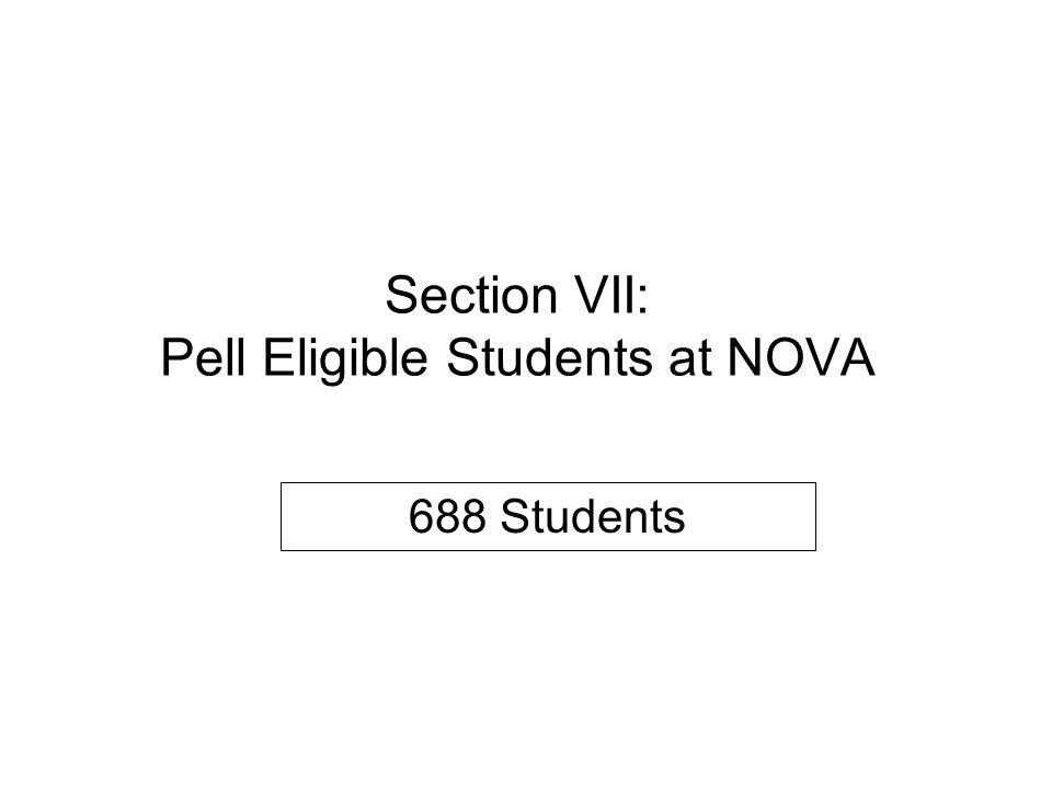 Section VII: Pell Eligible Students at NOVA 688 Students