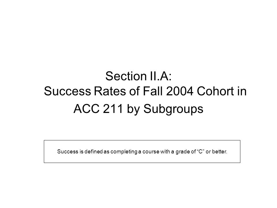 """Section II.A: Success Rates of Fall 2004 Cohort in ACC 211 by Subgroups Success is defined as completing a course with a grade of """"C"""" or better."""