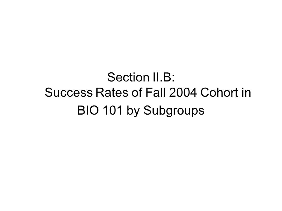 Section II.B: Success Rates of Fall 2004 Cohort in BIO 101 by Subgroups