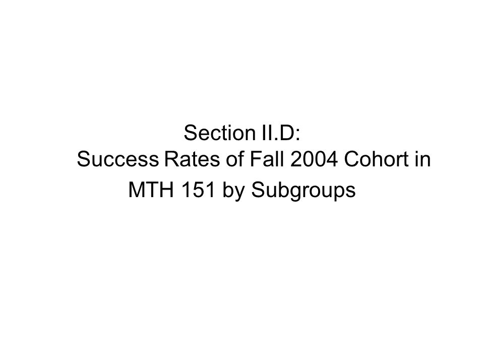 Section II.D: Success Rates of Fall 2004 Cohort in MTH 151 by Subgroups