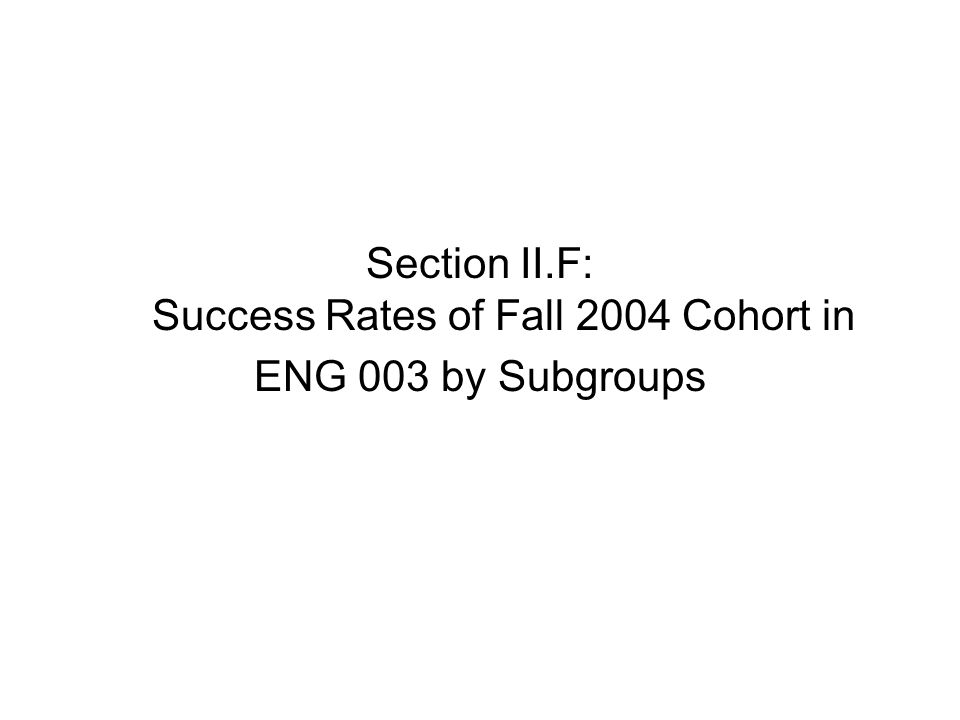 Section II.F: Success Rates of Fall 2004 Cohort in ENG 003 by Subgroups