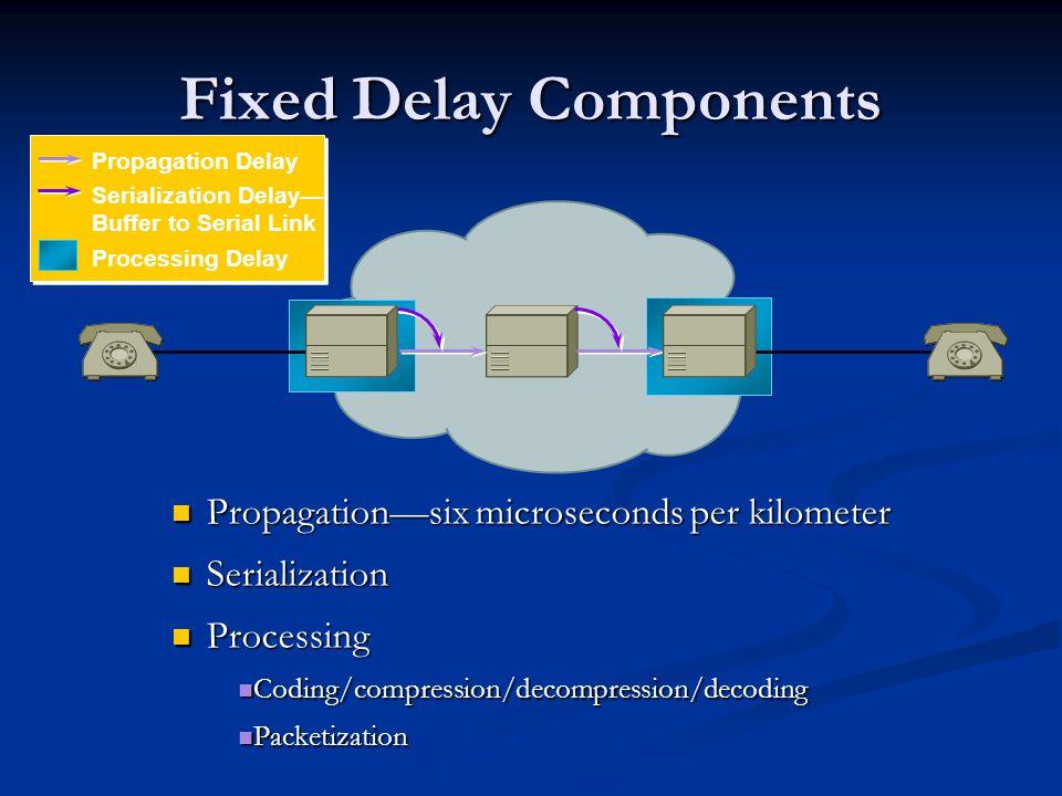 Fixed Delay Components Propagation—six microseconds per kilometer Propagation—six microseconds per kilometer Serialization Serialization Processing Pr