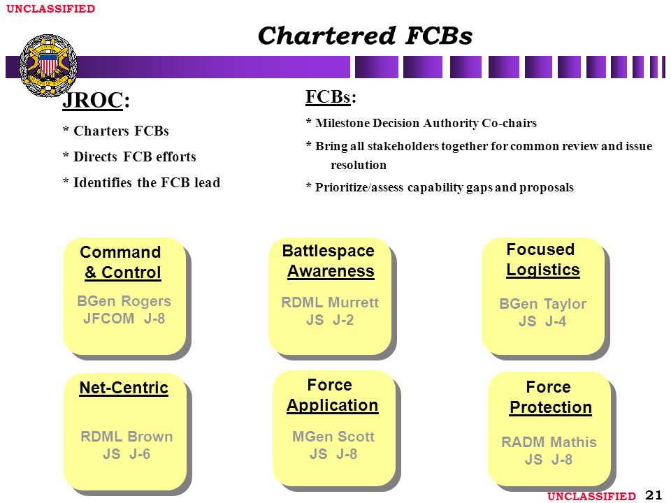 UNCLASSIFIED 21 Chartered FCBs JROC: * Charters FCBs * Directs FCB efforts * Identifies the FCB lead Command & Control Force Protection Focused Logistics Battlespace Awareness Force Application BGen Rogers JFCOM J-8 RDML Murrett JS J-2 BGen Taylor JS J-4 RADM Mathis JS J-8 MGen Scott JS J-8 FCBs: * Milestone Decision Authority Co-chairs * Bring all stakeholders together for common review and issue resolution * Prioritize/assess capability gaps and proposals Net-Centric RDML Brown JS J-6