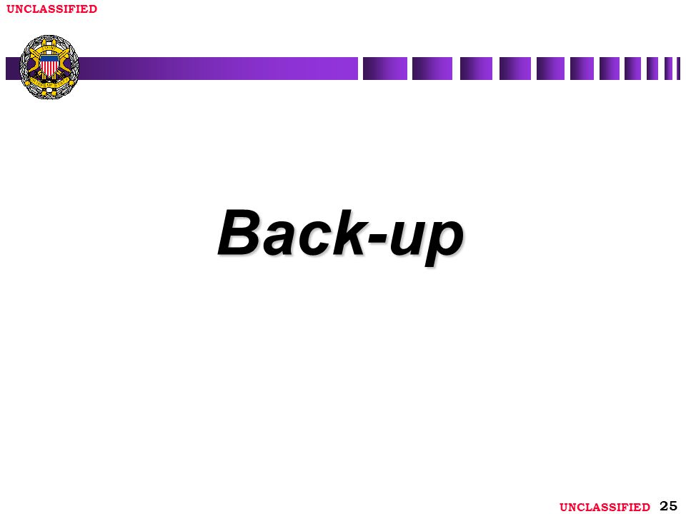 UNCLASSIFIED 25 Back-up