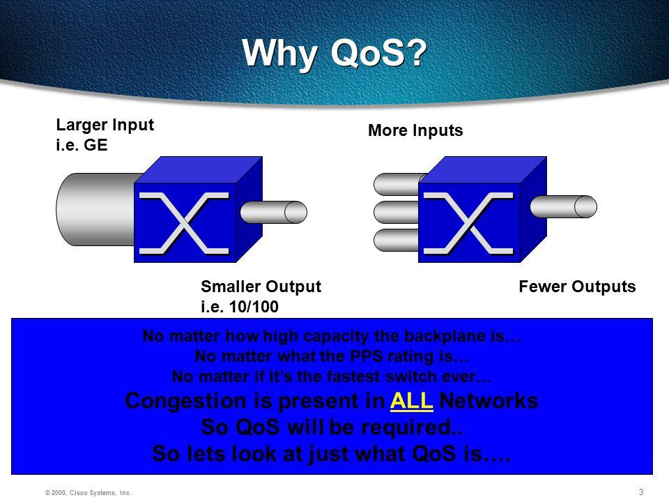 14 © 2000, Cisco Systems, Inc.