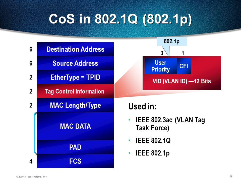 20 © 2000, Cisco Systems, Inc.TX Campus QoS TX Use LLQ on Campus router WAN.