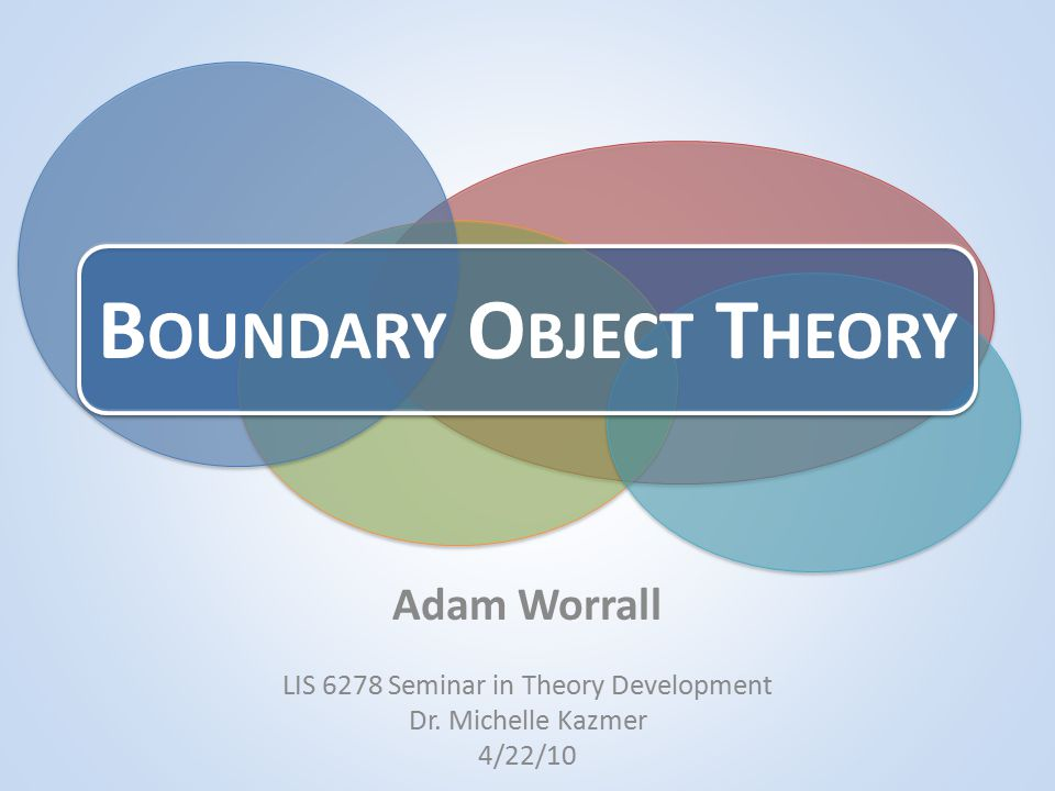 B OUNDARY O BJECT T HEORY Adam Worrall LIS 6278 Seminar in Theory Development Dr.