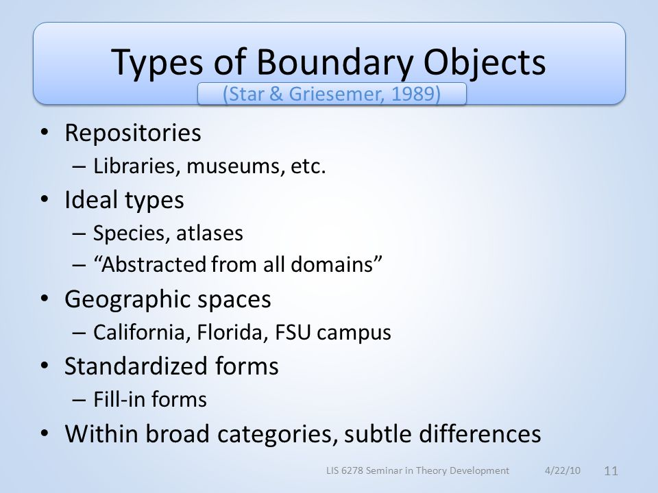 Types of Boundary Objects Repositories – Libraries, museums, etc.