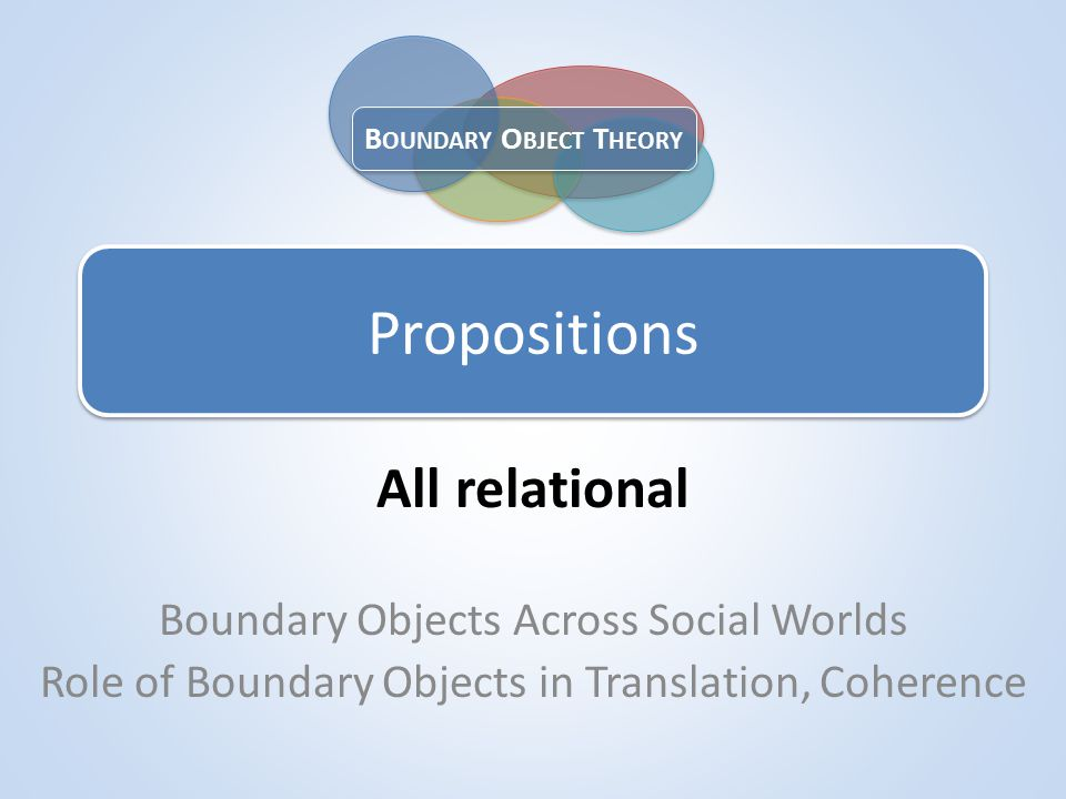 Propositions All relational Boundary Objects Across Social Worlds Role of Boundary Objects in Translation, Coherence B OUNDARY O BJECT T HEORY