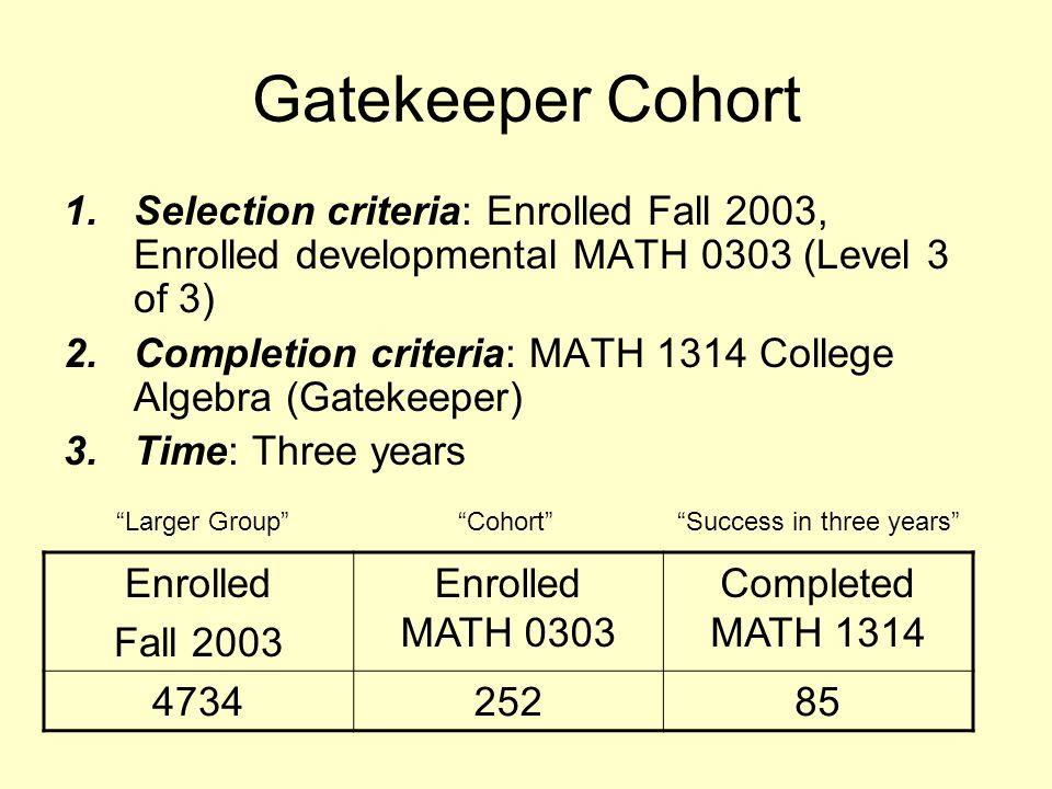 Gatekeeper Cohort 1.Selection criteria: Enrolled Fall 2003, Enrolled developmental MATH 0303 (Level 3 of 3) 2.Completion criteria: MATH 1314 College Algebra (Gatekeeper) 3.Time: Three years Enrolled Fall 2003 Enrolled MATH 0303 Completed MATH 1314 473425285 Larger Group Cohort Success in three years