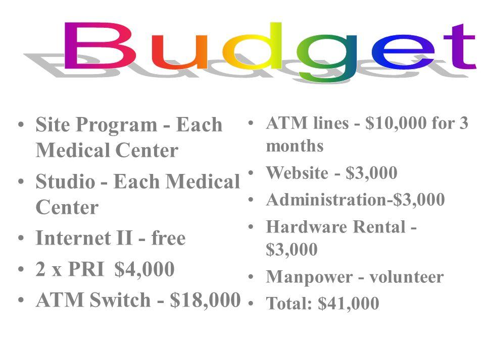 Site Program - Each Medical Center Studio - Each Medical Center Internet II - free 2 x PRI$4,000 ATM Switch - $18,000 ATM lines - $10,000 for 3 months Website - $3,000 Administration-$3,000 Hardware Rental - $3,000 Manpower - volunteer Total: $41,000